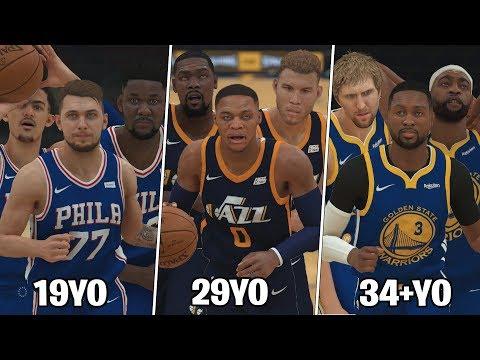 What If NBA Teams Were Based On Age? | NBA 2K19 thumbnail