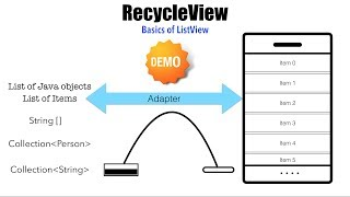 RecyclerView - Part 1, Basics of ListView