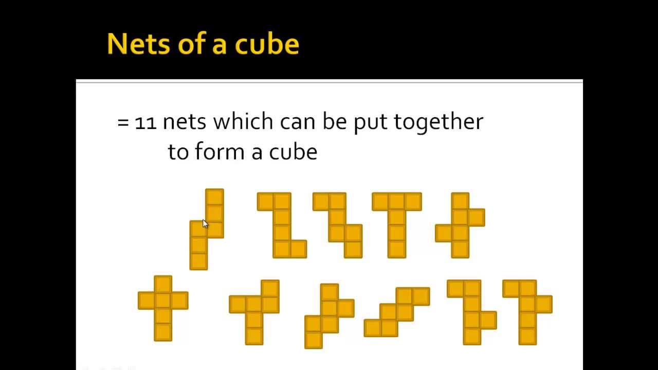 What Are Nets Of A Cube Youtube