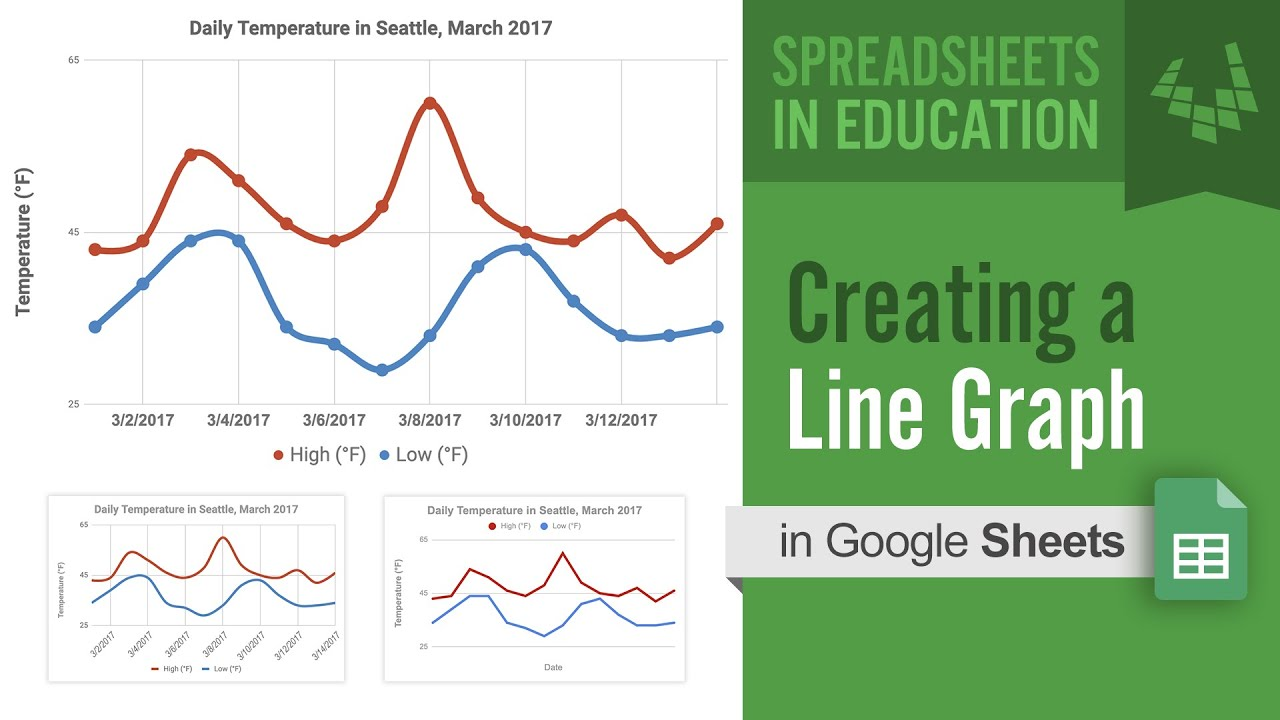 medium resolution of Creating a Line Graph in Google Sheets - YouTube