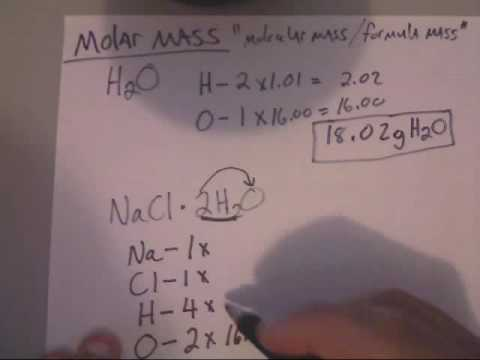How To Calculate Molar Mass | Www.whitwellhigh.com
