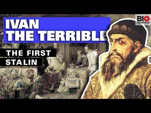 Ivan the Terrible: The First Stalin