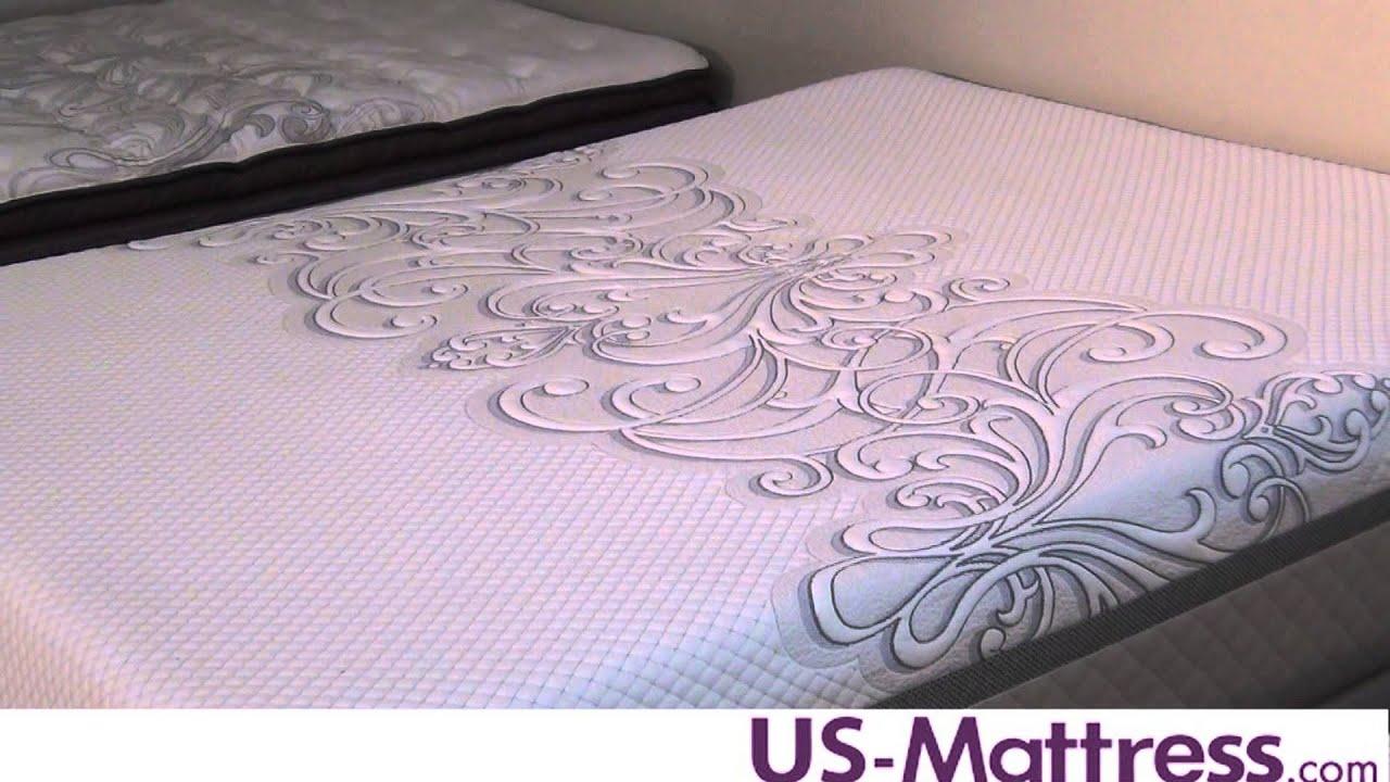 Sealy Posturepedic Hybrid Series Majesty Plush Mattress
