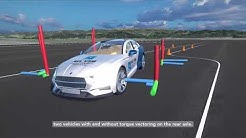 Vehicle Dynamics and Chassis Controls Simulation with AVL VSM™