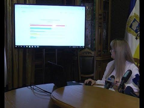 Телеканал ІНТБ: Тернополяни зможуть довідатися як працюють депутати
