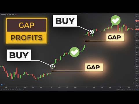 Simple Volume & Gap Analysis Guide for Scalping & Day Trading (Forex & Stock Market)