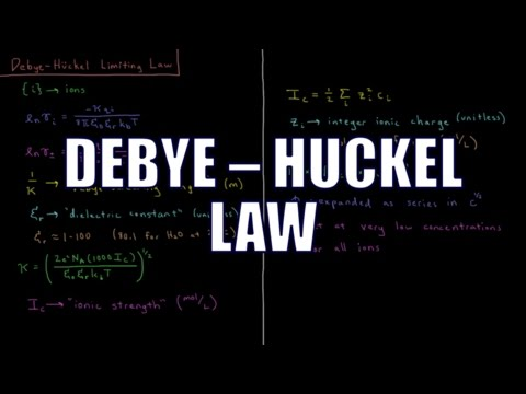 Chemical Thermodynamics - Debye-Huckel Law