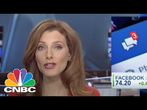 Brands' Social Media #Fails | CNBC