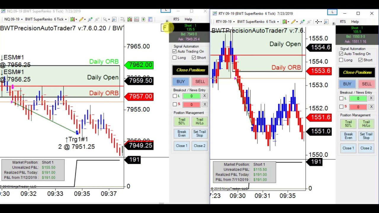 `A Green Day is a GOOD Day` says Trader Jim,  Live Trading the RTY, NQ BWT  Autotrader-VLog #773