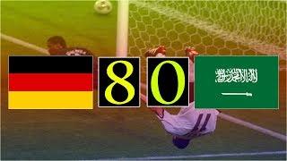 أكبر 10 إنتصارات في تاريخ كأس العالم منها نتائج بالعشرة والتسعة !!