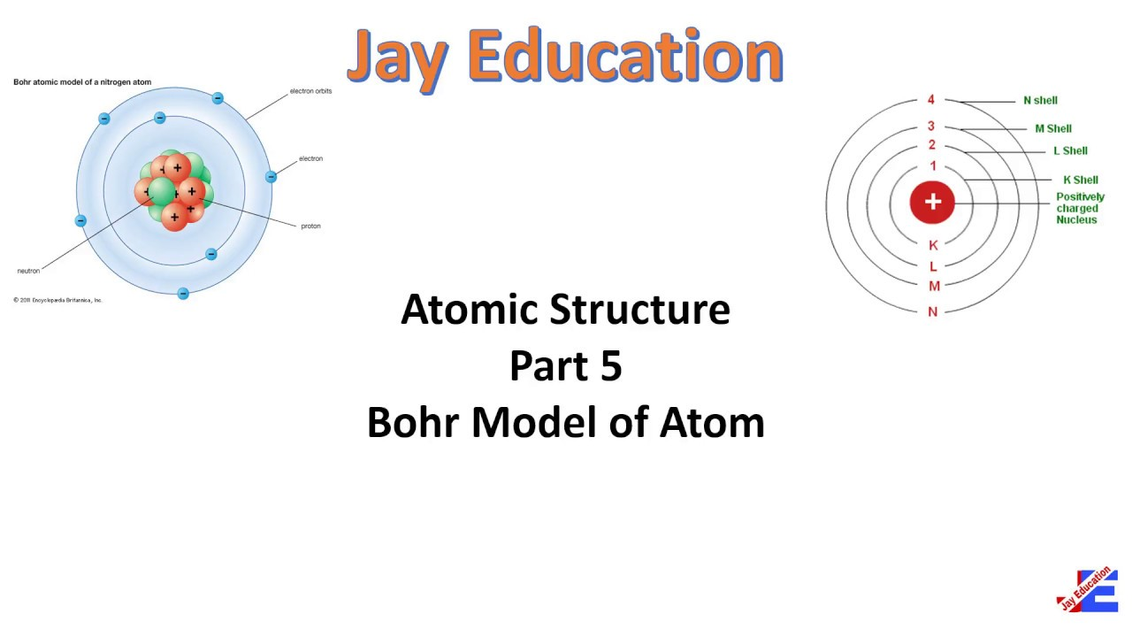 Atomic structure of atom bohrs atomic model class 11 in hindi atomic structure of atom bohrs atomic model class 11 in hindi cbsc pooptronica Gallery