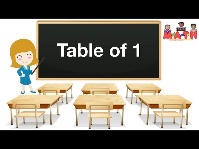 Table of 1|| Learn Multiplication || 1X1=1 || Preschool Maths || Learn Tables || Tables for Kids
