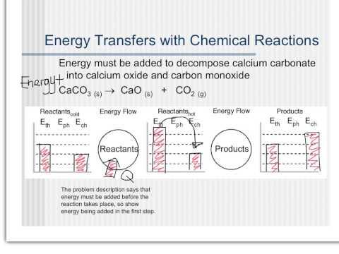 also chemical energy bar graphs youtube rh
