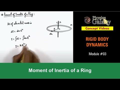 Ring Inertia
