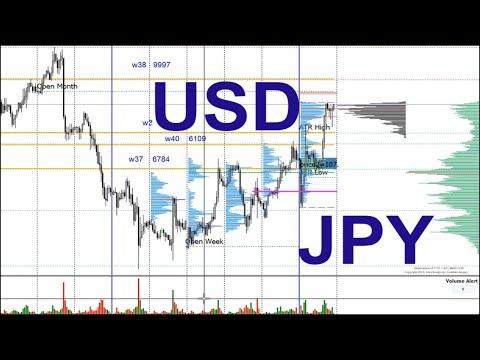 bitcoin į usd rinkos dangtelį
