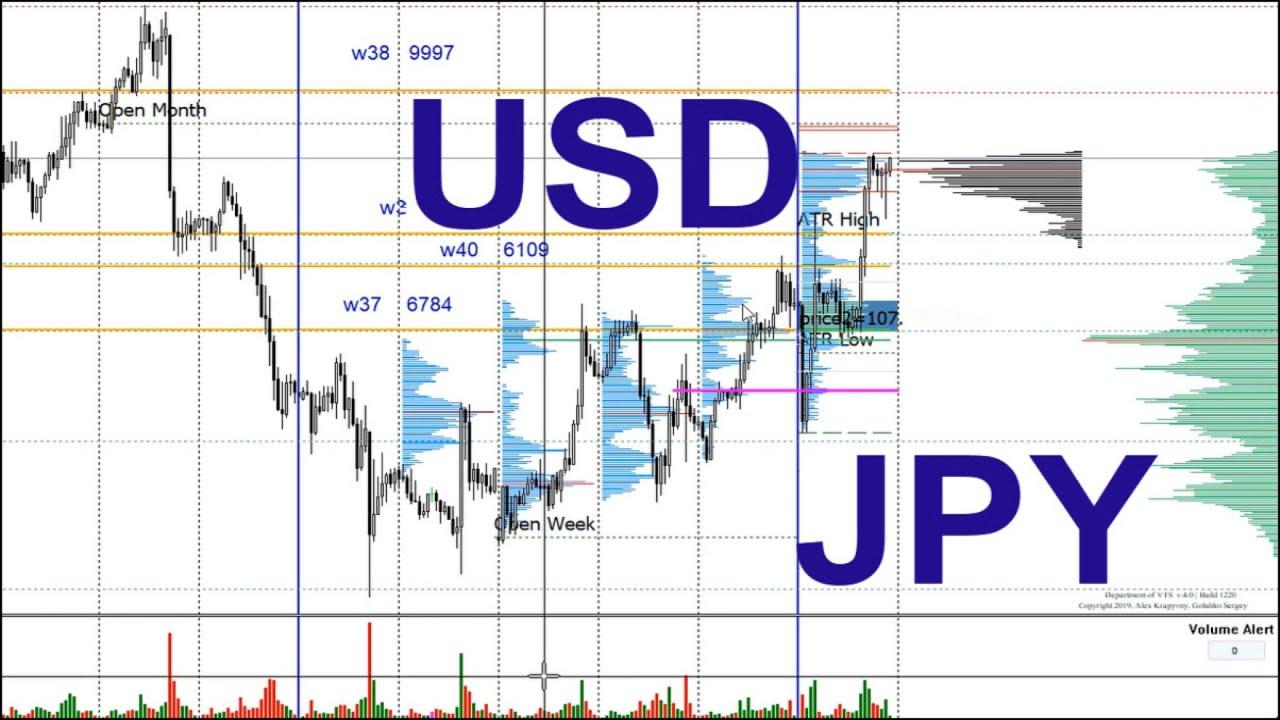 techninės analizės prekybos signalai