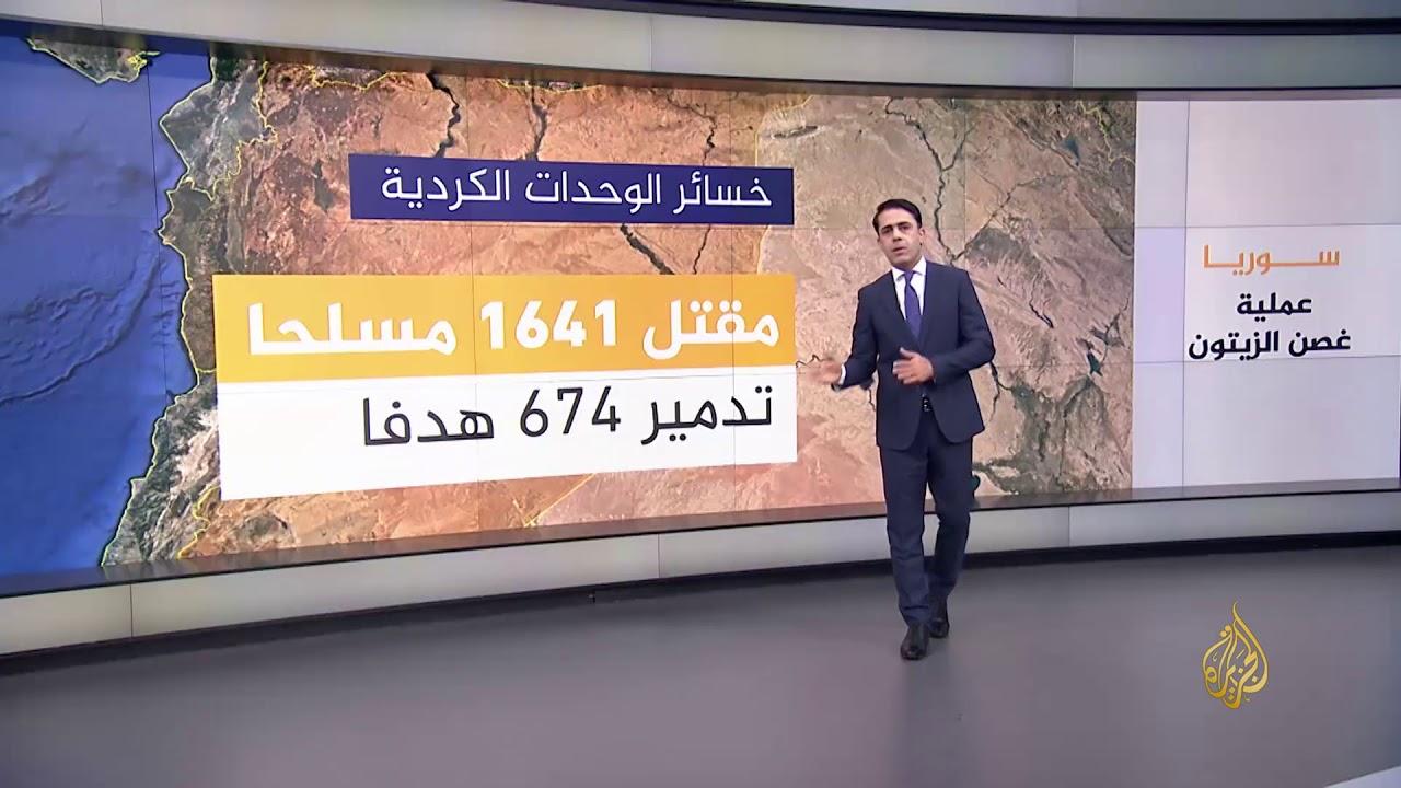 الجزيرة:خريطة المعارك في منطقة عفرين