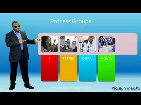Project Management in 20 Minutes