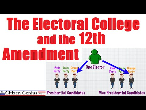 the origins and history of the electoral college The electoral college was created by the framers of the us constitution as a  compromise for the presidential election process at the time, some politicians.