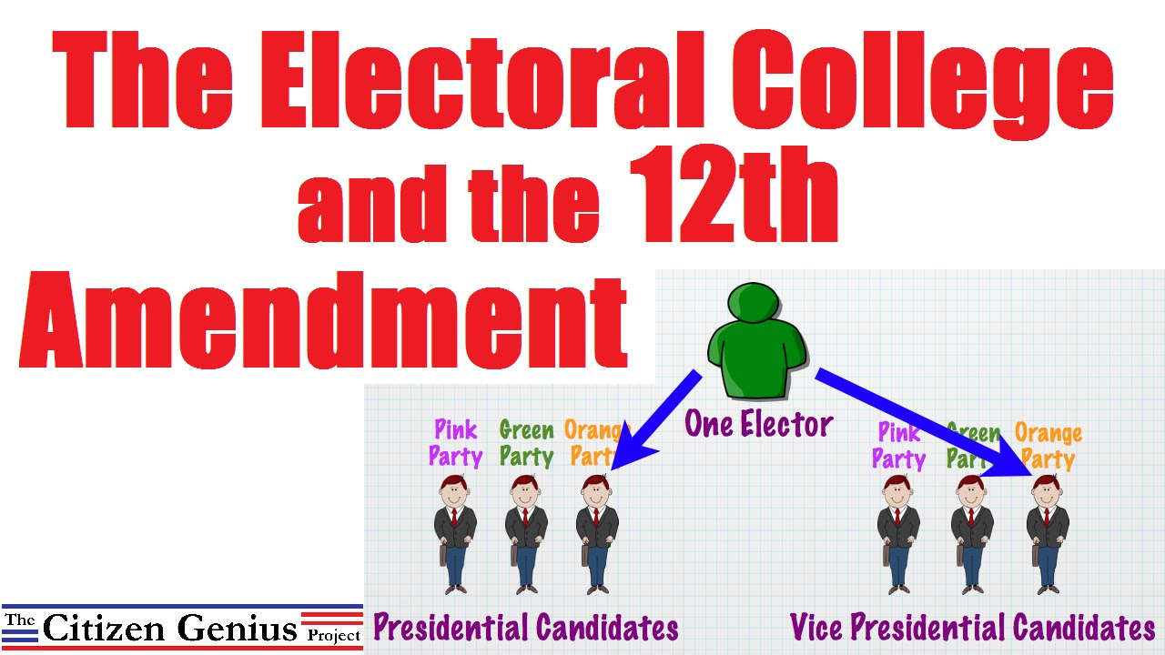 "how fair is the electoral college I understand your concern that many of our political systems, including the systems for voting electoral college electors in most states, are not ""fair"" i suspect that sometime in your life you have been told, ""life is not fair""."