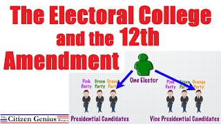 The Electoral College and the 12th Amendment