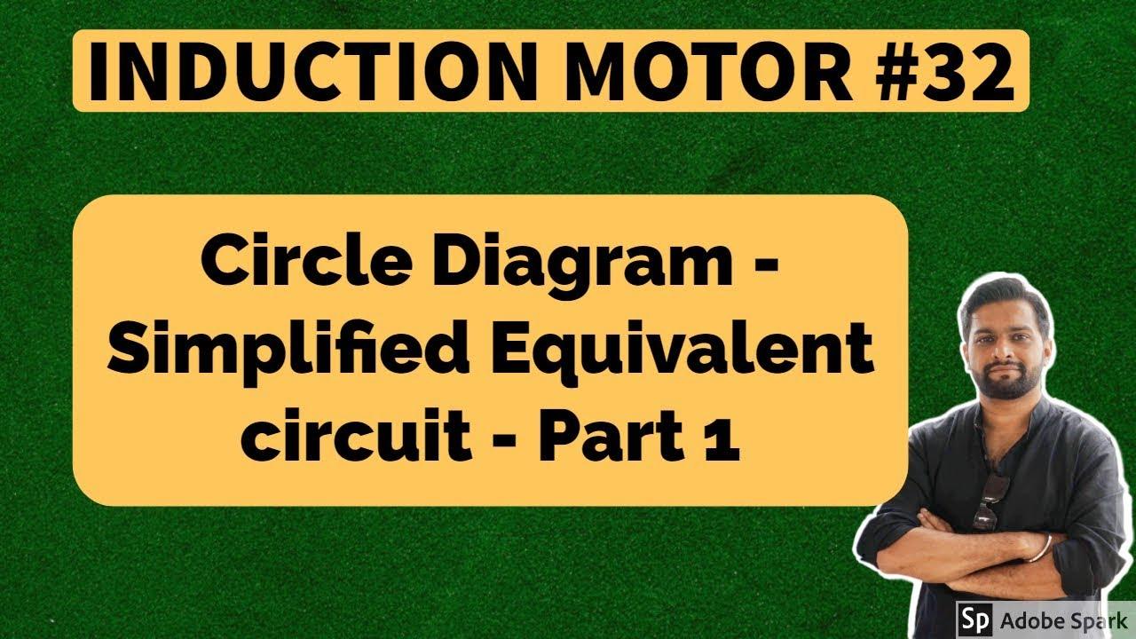 Induction Motor  32