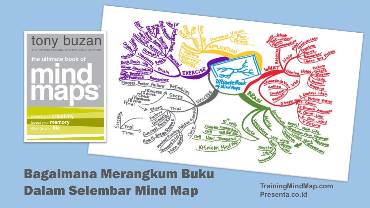 Mind Map Bagaimana Merangkum Buku Dalam Selembar Catatan Youtube
