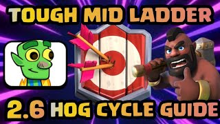 Is Mid Ladder tough for 2.6 Hog Cycle player???