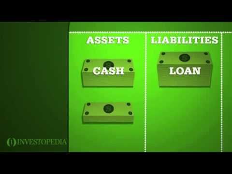 Investopedia Video: Intro To The Balance Sheet