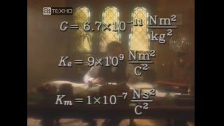 Максвелл Джеймс Кларк  физик - Уравнения