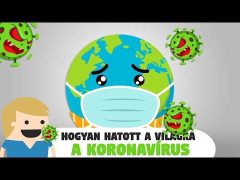 Hogyan változtatta meg a Koronavírus a Világunkat? thumbnail