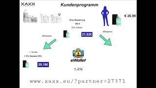 XAXX Kundenprogramm