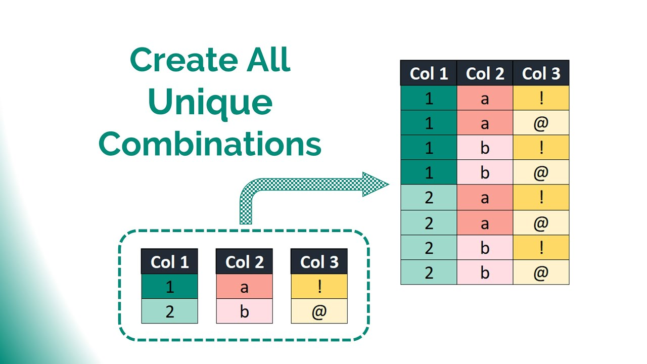 Create All Unique Combinations From Multiple Columns - Excel Gorilla
