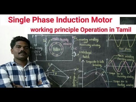 Single Phase Induction Motor working principle  In Tamil