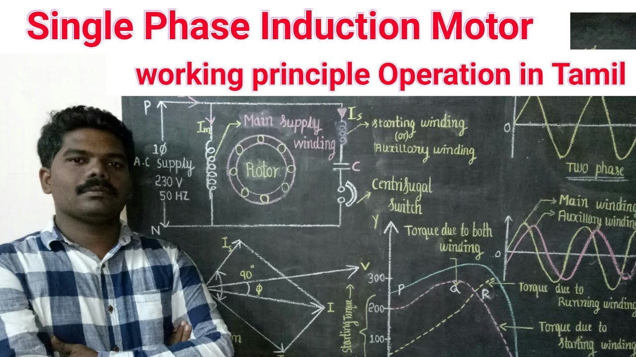 Single Phase Induction Motor Working Principle In Tamil Youtube Split Wiring
