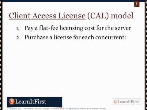 Licensing SQL Server 2012 - The Basics