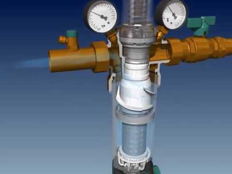 Технология работы фильтра Honeywell F76S с обратной промывкой