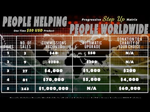 People Helping People WorldWide Pay Plan Overview