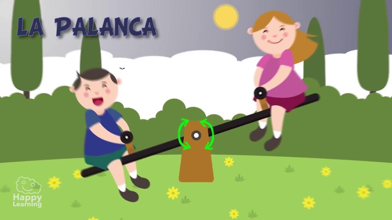 MÁQUINAS SIMPLES Y COMPUESTAS Vídeos Educativos para niños - YouTube
