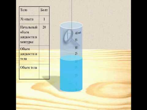 Л/р №3. «Измерение объема тела»