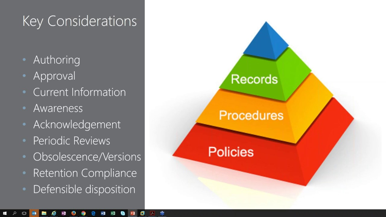 a1d2c9769d SharePoint Records Management In 90 Days or Less - Policies and Procedures