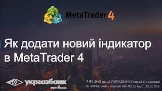 Як додати новий індикатор в MetaTrader 4. Форекс / Forex для початківців з АБ УКРГАЗБАНК