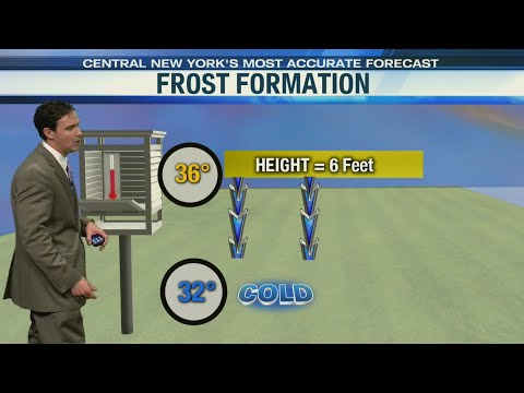 Tom & Becky - Mother Nature Appears Ready To Move On From Warm To Chilly With Frost!