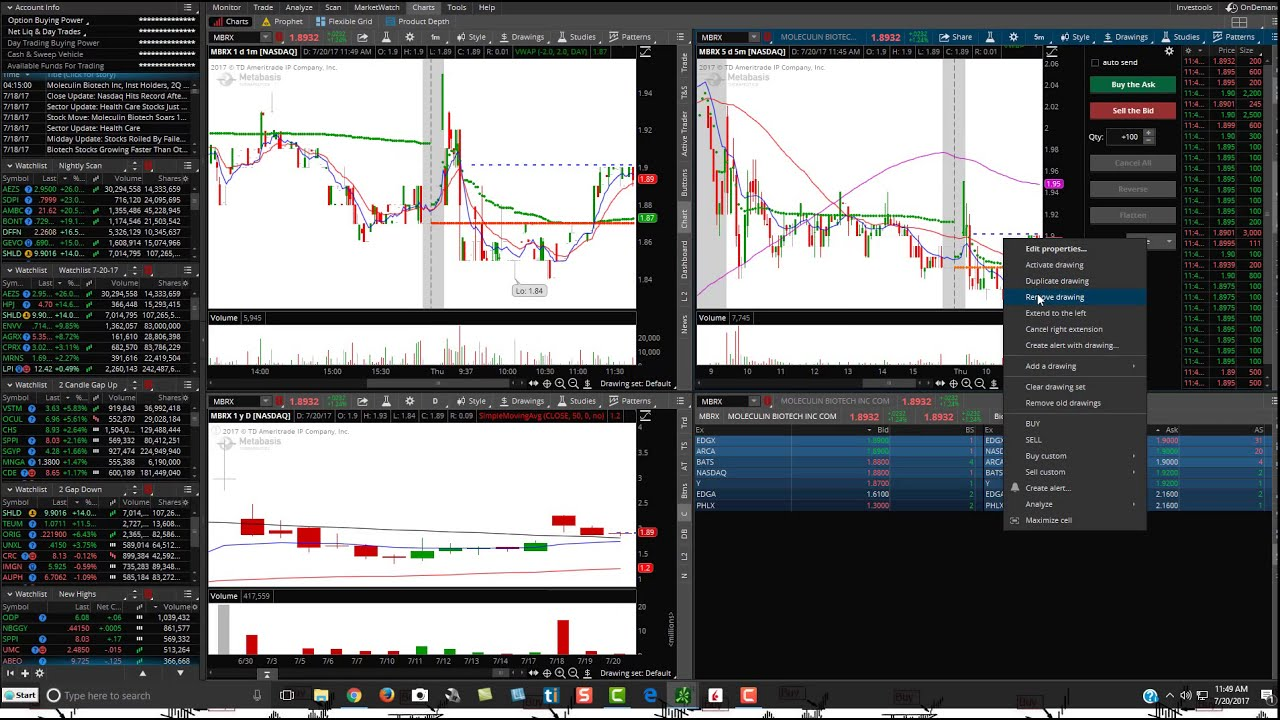 ThinkorSwim Synchronize Drawings Setup