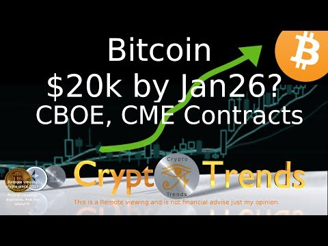 $20K Bitcoin Jan 26th - CBOE & CME Futures