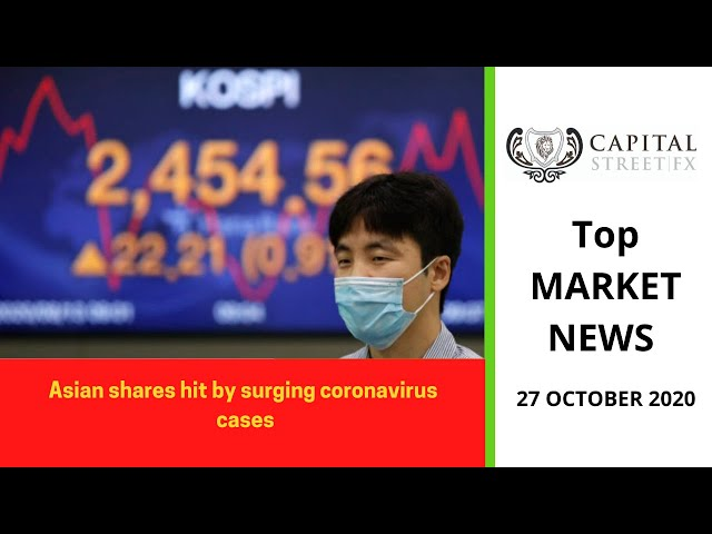 Top 5 Market News Today 27 October 2020 | Asian shares hit by surging coronavirus cases
