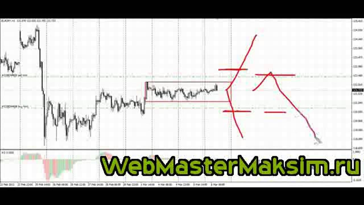 обучение торговле на фондовом рынке россии