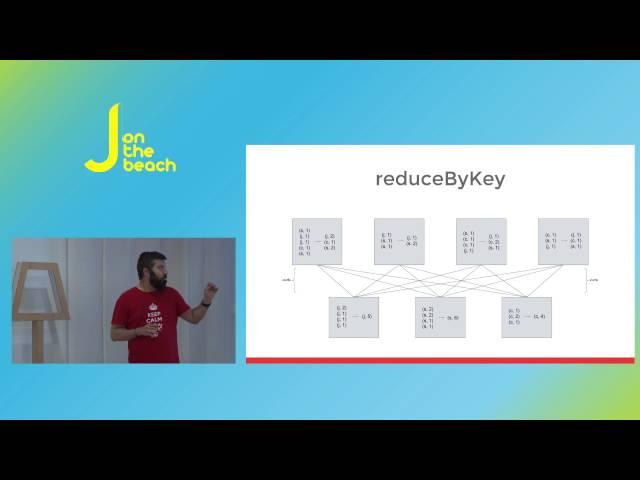 Spark Streaming Tips for Devs & Ops - Fran Perez and Federico Fernandez - JOTB16