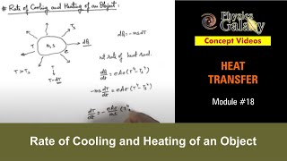 18. Physics | Heat Transfer  | Rate of Cooling and Heating of an Object | by Ashish Arora