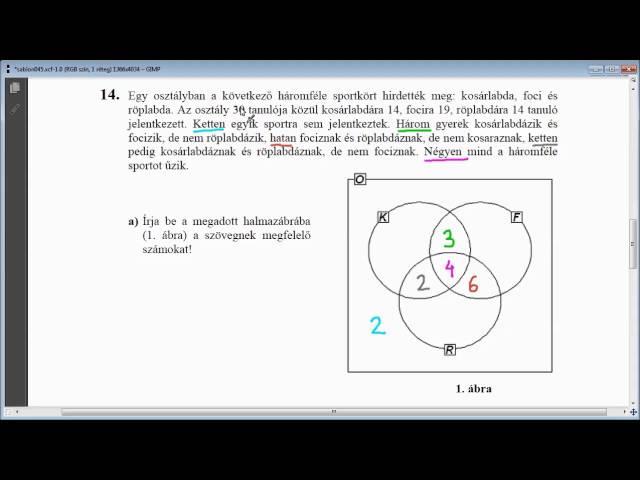 14/a Feladat - Halmazábra (Venn-diagram)